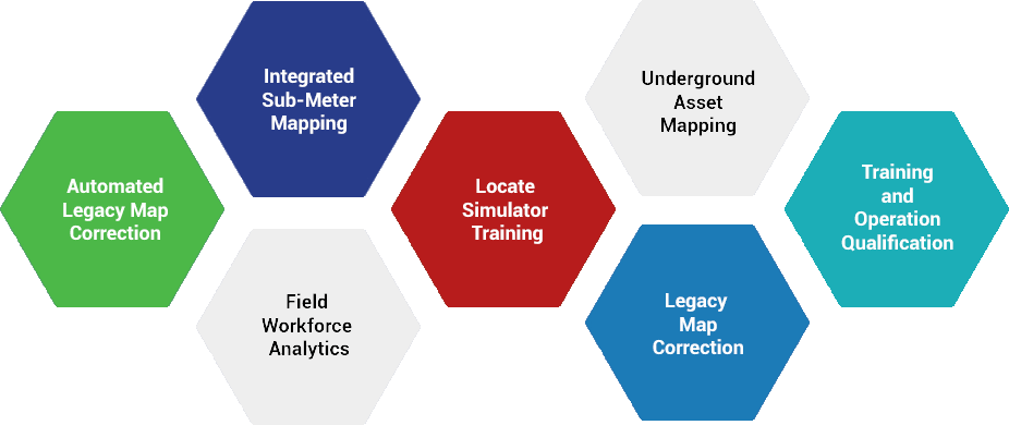 Underground Asset Mapping | Legacy Map Correction | Locate Assurance